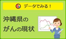 データでみる!沖縄県のがんの現状